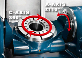 Target 5-Axis Machining Centre-ax series